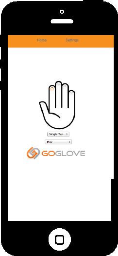 Goglove – активный отдых под любимую музыку