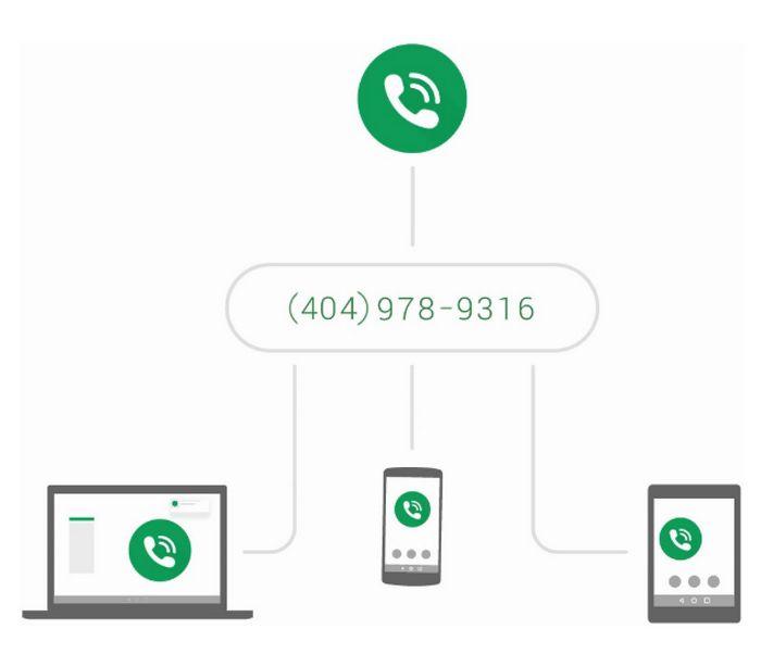 Google fi и большая перестройка мобильной связи