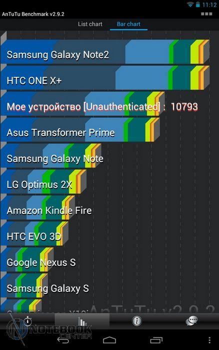 Google nexus 7 – достойный конкурент в сегменте планшетных пк