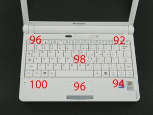 Обзор нетбука lenovo ideapad s10
