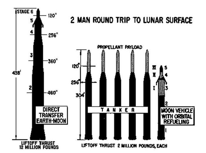 Project horizon: как американцы создавали военную базу на луне