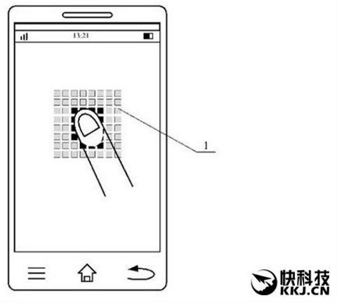 Xiaomi запатентовала уникальную биометрическую технологию для mi5
