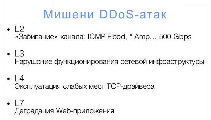 Защита от ddos-атак с шифрованием трафика